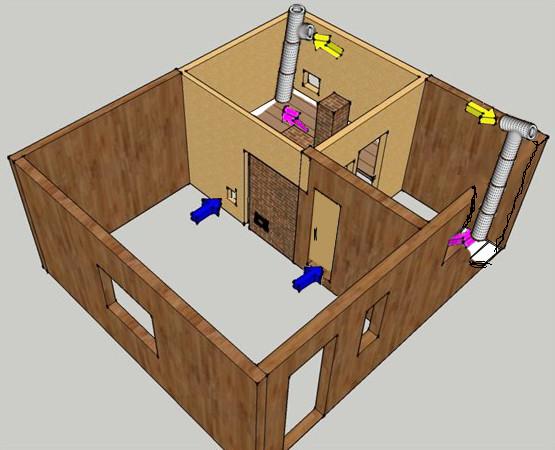 Вентиляция в бане: каркасной, деревянной, кирпичной