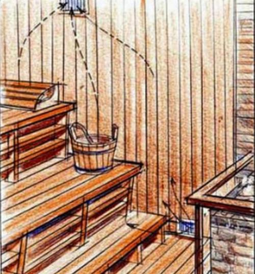 Как происходит вентилирование бани