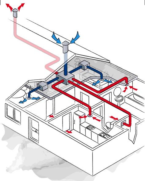 Схема установленной вентиляции