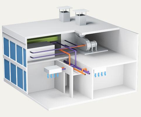 Как выглядит система кондиционирования воздуха