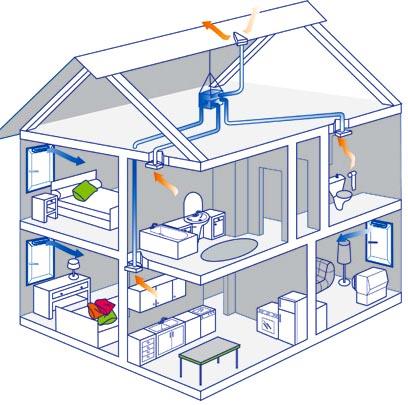 вентиляции в частном доме,