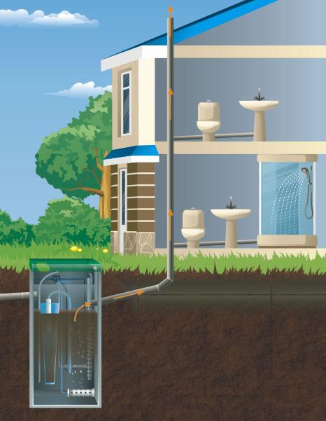 Схема вентиляционной трубы из канализации