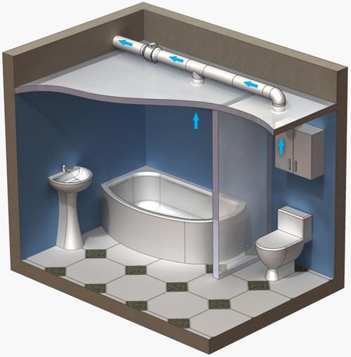 Вытяжка в потолке ванной