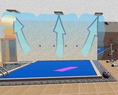 Вытяжные установки для бассейна