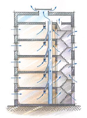 Принцип работы естественного типа вентиляционной системы в многоэтажном доме