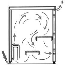 Как работает в парной вентиляционная система