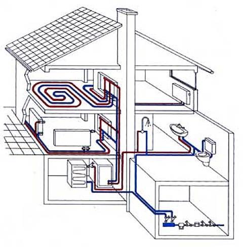 reparer thermostat radiateur inertie toulouse aubervilliers ajaccio devis contact artisan. Black Bedroom Furniture Sets. Home Design Ideas