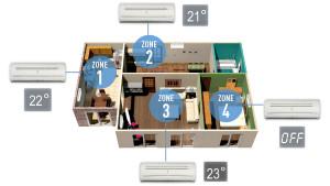 Система кондиционирования на несколько комнат