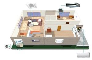 Планирование охлаждения нескольких комнат