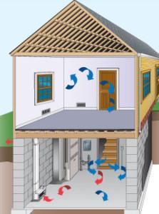Как сделать вытяжку подвал в частном доме 280