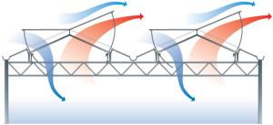 Схема обмена воздуха
