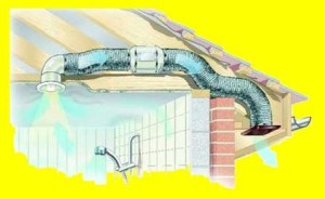 Система вентиляции в ванной