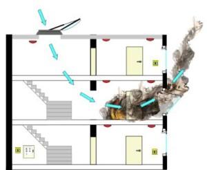 Противопожарная вентиляция в действии