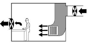 Схематика промышленной вентиляции