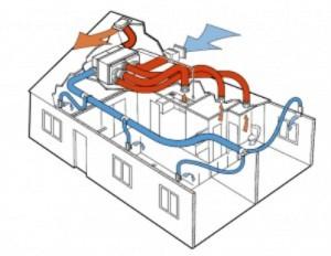 Схема вытяжки в частном доме
