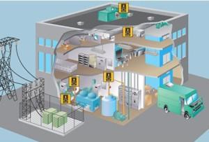 Система вентиляции в нежилом помещении