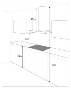 Стандартная высота установки вытяжки