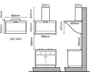 Параметры для установки вытяжки по высоте