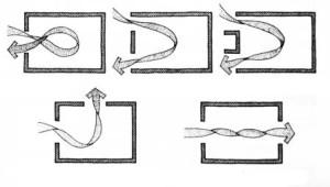 Схемы естественной вентиляции в помещении