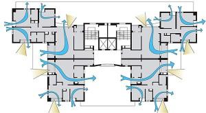 Вентиляция в квартирах