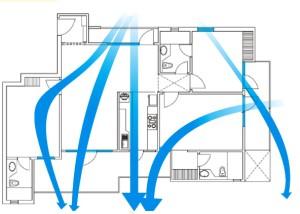 Условия естественной вентиляции квартир