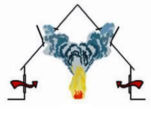 Вентиляция дома при экстренной ситуации