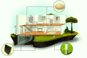 Система вентиляции всего дома