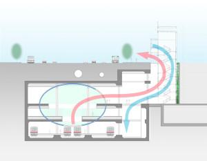 Основные черты вентиляции