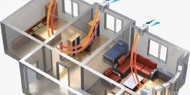 Устройство вентиляции в частном доме: виды и устройство