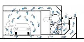 Назначение и устройство вентиляции в покрасочной камере