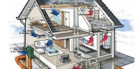 Особенности установки приточной вентиляции в квартире