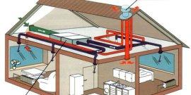 Как устроена вентиляционная система частного дома?