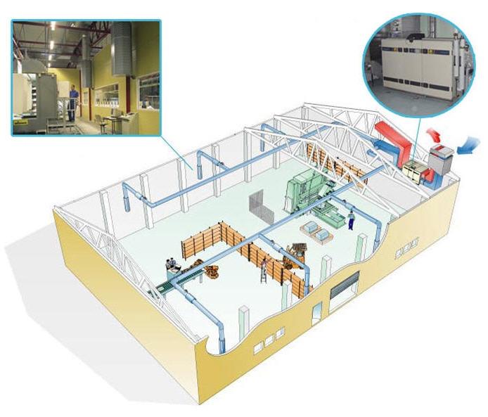Монтаж вентиляционной системы производственного помещения