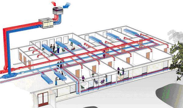 Как работает вентиляционная система на производстве