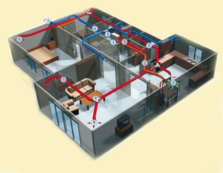 Расчет вентиляционной системы в квартире