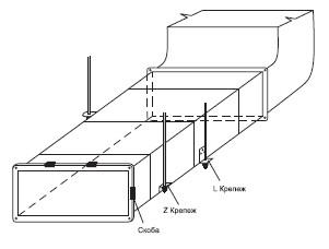 Схема прямоугольного воздуховода