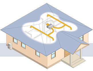 Схема кондиционера на несколько комнат
