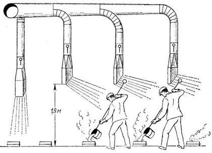 Как работает воздушный душ в цеху
