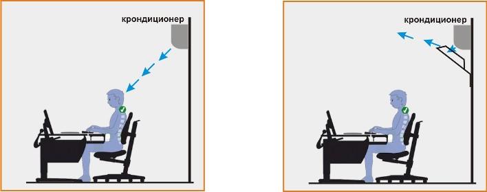 Экран-отражатель под кондиционер