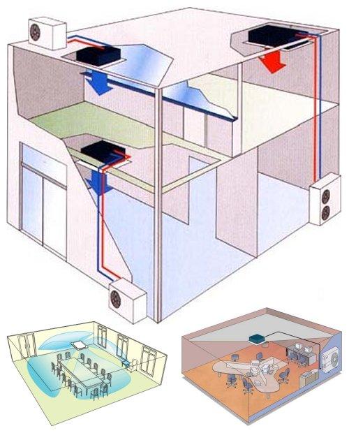 Схема правильно установленных кассетных кондиционеров