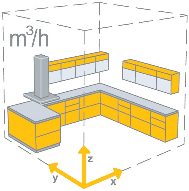 Расчет площади кухни для установки вытяжки