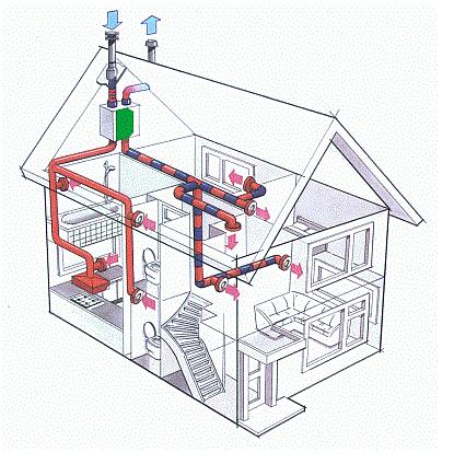 Как работает рекуператор в доме