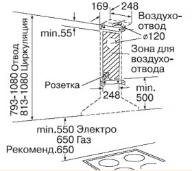 Правильные размеры для установки вытяжного устройства