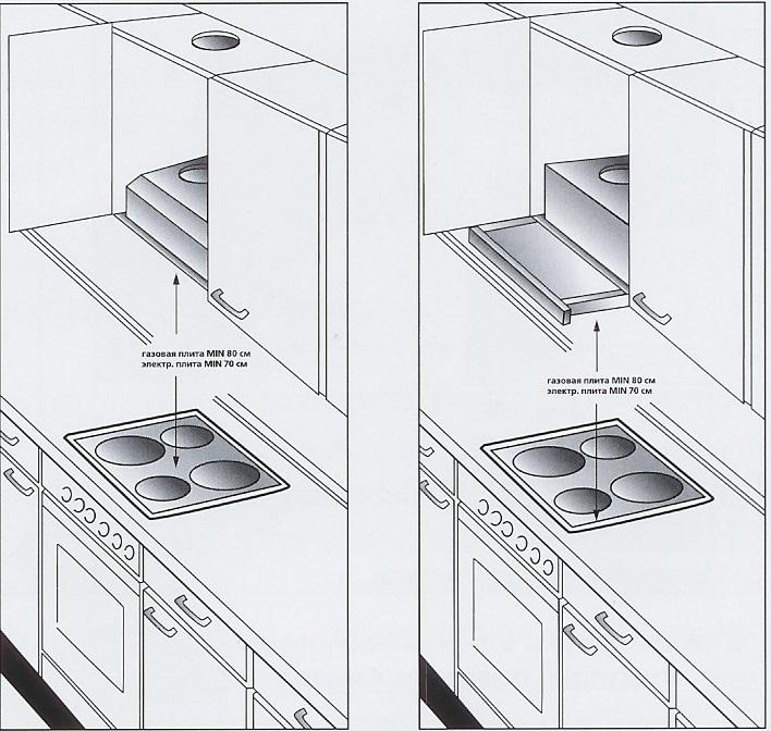 Правила установки вытяжек над газовой плитой
