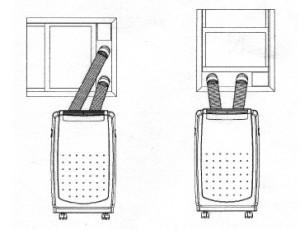 Как подключить напольный кондиционер