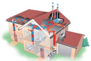 Схема вентиляции всего дома
