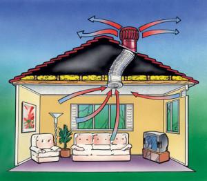 Воздуховод в доме