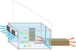 Система вентиляции в покрасочной камере