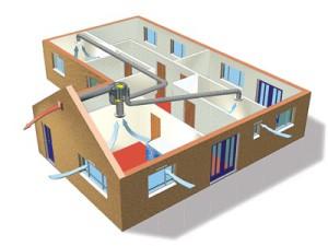 Система вентиляции одноэтажного дома