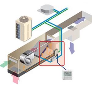 Приточно-вентиляционная система